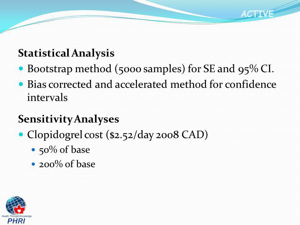 ACTIVE Statistical Analysis Bootstrap method (5000 samples) for SE and 95% CI. Bias corrected and accelerated method for confidence intervals Sensitiv