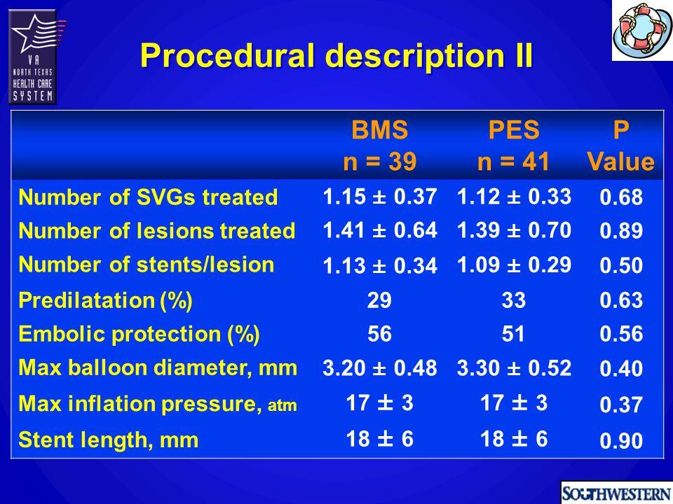 BMS n = 39 PES n = 41 P Value SVG recipient vessel 0.37 - LAD/diagonal (%) 3027 - Circumflex/OM (%) 3044 - RCA/PDA (%) 4029 Lesion location 0.80 - Aortic anastomosis (%) 2726 - Body (%) 6667 - Distal anastomosis (%) 77 Procedural description I