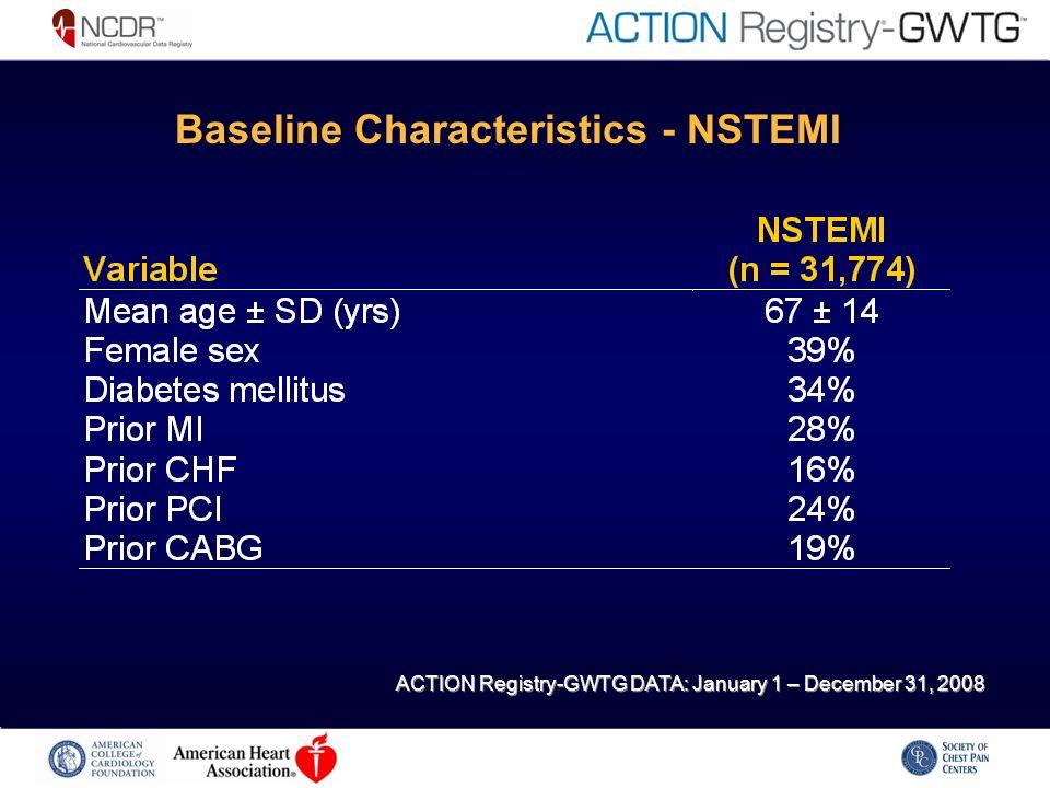 Baseline Characteristics - NSTEMI