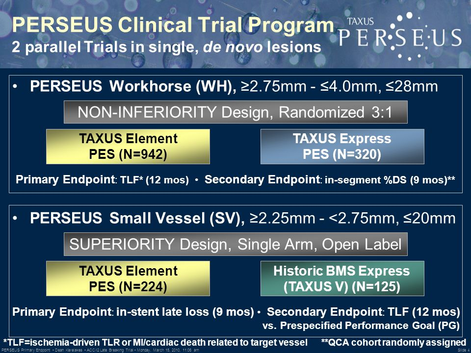 PERSEUS Primary Endpoint Dean Kereiakes ACC/i2 Late Breaking Trial Monday, March 15, 2010, 11:06 am Slide 4 PERSEUS Workhorse (WH), 2.75mm - 4.0mm, 28mm PERSEUS Small Vessel (SV), 2.25mm - <2.75mm, 20mm TAXUS Element PES (N=942) TAXUS Element PES (N=224) TAXUS Express PES (N=320) Historic BMS Express (TAXUS V) (N=125) PERSEUS Clinical Trial Program 2 parallel Trials in single, de novo lesions NON-INFERIORITY Design, Randomized 3:1 Primary Endpoint : TLF* (12 mos) Secondary Endpoint : in-segment %DS (9 mos)** SUPERIORITY Design, Single Arm, Open Label Primary Endpoint : in-stent late loss (9 mos) Secondary Endpoint : TLF (12 mos) vs.