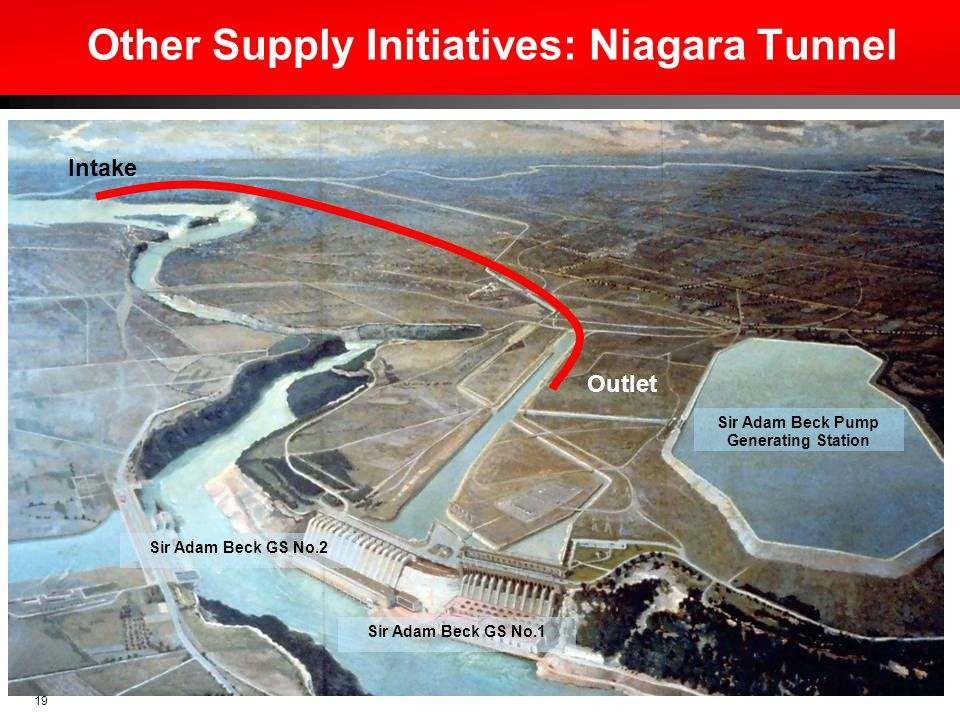 19 Other Supply Initiatives: Niagara Tunnel Sir Adam Beck GS No.1 Sir Adam Beck GS No.2 Sir Adam Beck Pump Generating Station Outlet Intake