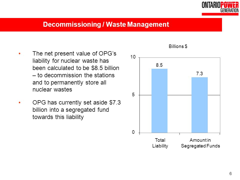6 Decommissioning / Waste Management The net present value of OPGs liability for nuclear waste has been calculated to be $8.5 billion – to decommission the stations and to permanently store all nuclear wastes OPG has currently set aside $7.3 billion into a segregated fund towards this liability 0 5 10 Total Liability Amount in Segregated Funds 8.5 7.3 Billions $