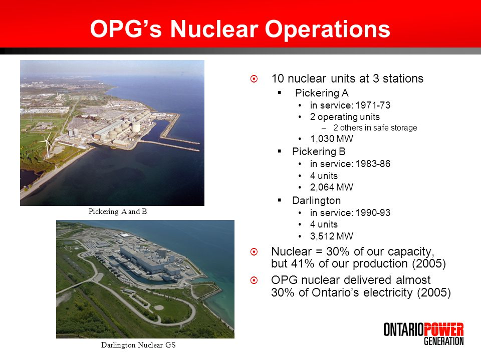 OPGs Nuclear Operations 10 nuclear units at 3 stations Pickering A in service: 1971-73 2 operating units –2 others in safe storage 1,030 MW Pickering B in service: 1983-86 4 units 2,064 MW Darlington in service: 1990-93 4 units 3,512 MW Nuclear = 30% of our capacity, but 41% of our production (2005) OPG nuclear delivered almost 30% of Ontarios electricity (2005) Pickering A and B Darlington Nuclear GS