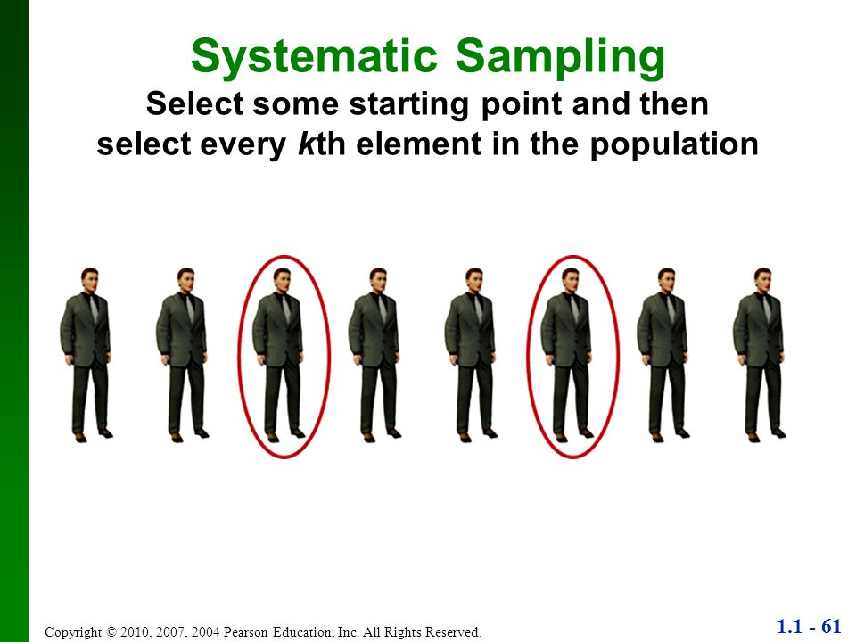 1.1 - 61 Copyright © 2010, 2007, 2004 Pearson Education, Inc. All Rights Reserved. Systematic Sampling Select some starting point and then select ever