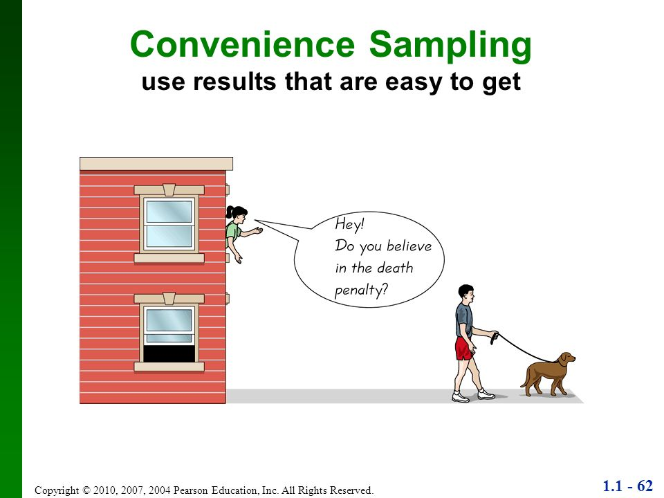 1.1 - 62 Copyright © 2010, 2007, 2004 Pearson Education, Inc. All Rights Reserved. Convenience Sampling use results that are easy to get