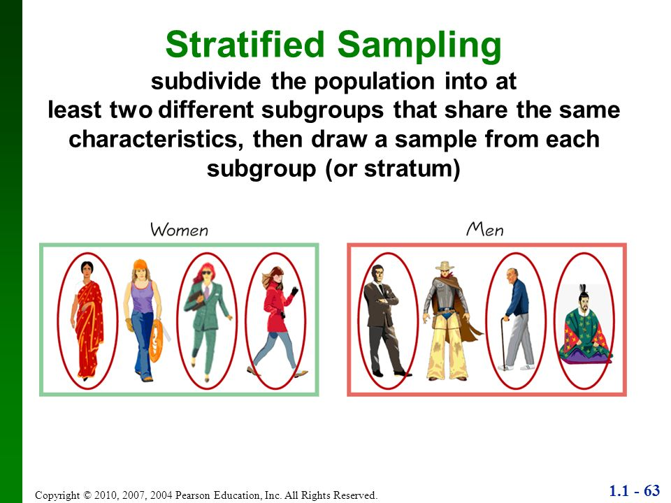 1.1 - 63 Copyright © 2010, 2007, 2004 Pearson Education, Inc. All Rights Reserved. Stratified Sampling subdivide the population into at least two diff