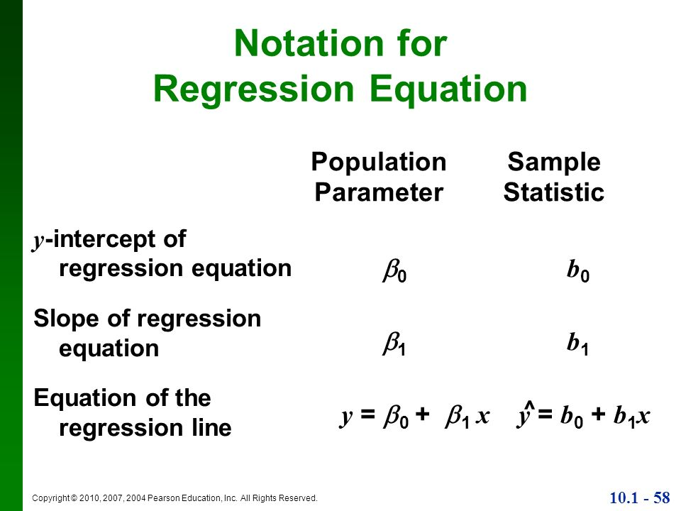 Copyright © 2010, 2007, 2004 Pearson Education, Inc. All Rights Reserved. 10.1 - 58 Notation for Regression Equation y -intercept of regression equati