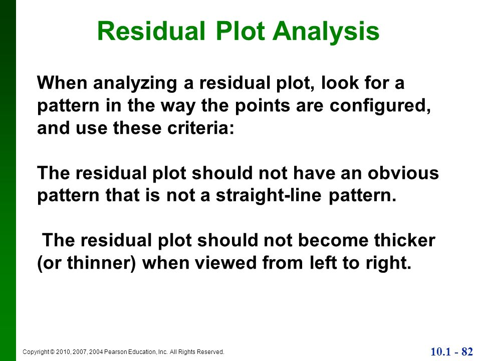 Copyright © 2010, 2007, 2004 Pearson Education, Inc. All Rights Reserved. 10.1 - 82 Residual Plot Analysis When analyzing a residual plot, look for a