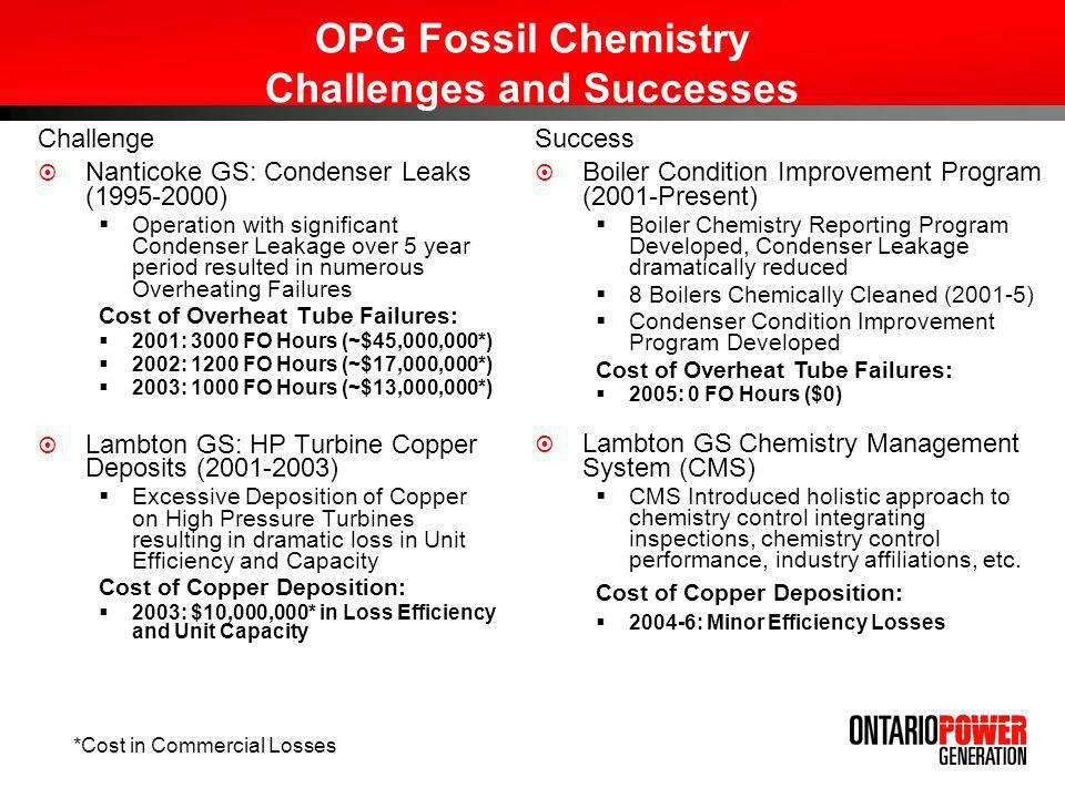OPG Fossil Chemistry Challenges and Successes Challenge Nanticoke GS: Condenser Leaks (1995-2000) Operation with significant Condenser Leakage over 5