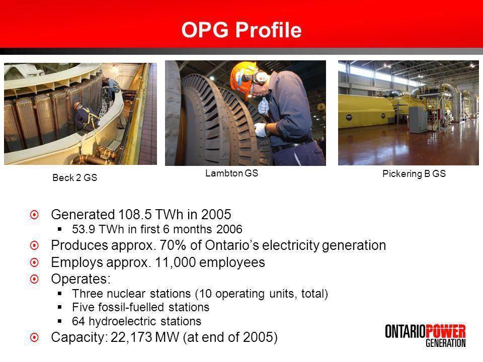 OPG Profile Generated 108.5 TWh in 2005 53.9 TWh in first 6 months 2006 Produces approx. 70% of Ontarios electricity generation Employs approx. 11,000