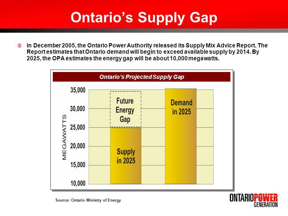 Ontarios Supply Gap In December 2005, the Ontario Power Authority released its Supply Mix Advice Report.