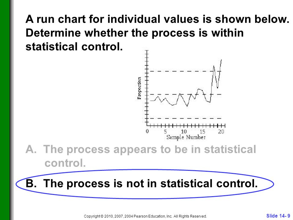 Slide 14- 9 Copyright © 2010, 2007, 2004 Pearson Education, Inc. All Rights Reserved. A run chart for individual values is shown below. Determine whet