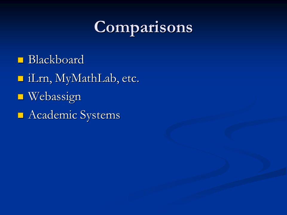Comparisons Blackboard Blackboard iLrn, MyMathLab, etc. iLrn, MyMathLab, etc. Webassign Webassign Academic Systems Academic Systems