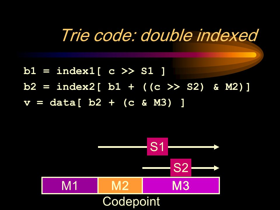 Trie code: double indexed b1 = index1[ c >> S1 ] b2 = index2[ b1 + ((c >> S2) & M2)] v = data[ b2 + (c & M3) ] S2 S1 M1M3M2 Codepoint