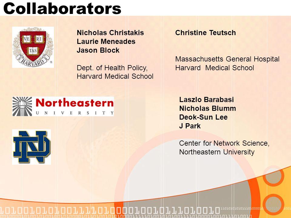 Collaborators Nicholas Christakis Laurie Meneades Jason Block Dept. of Health Policy, Harvard Medical School Laszlo Barabasi Nicholas Blumm Deok-Sun L