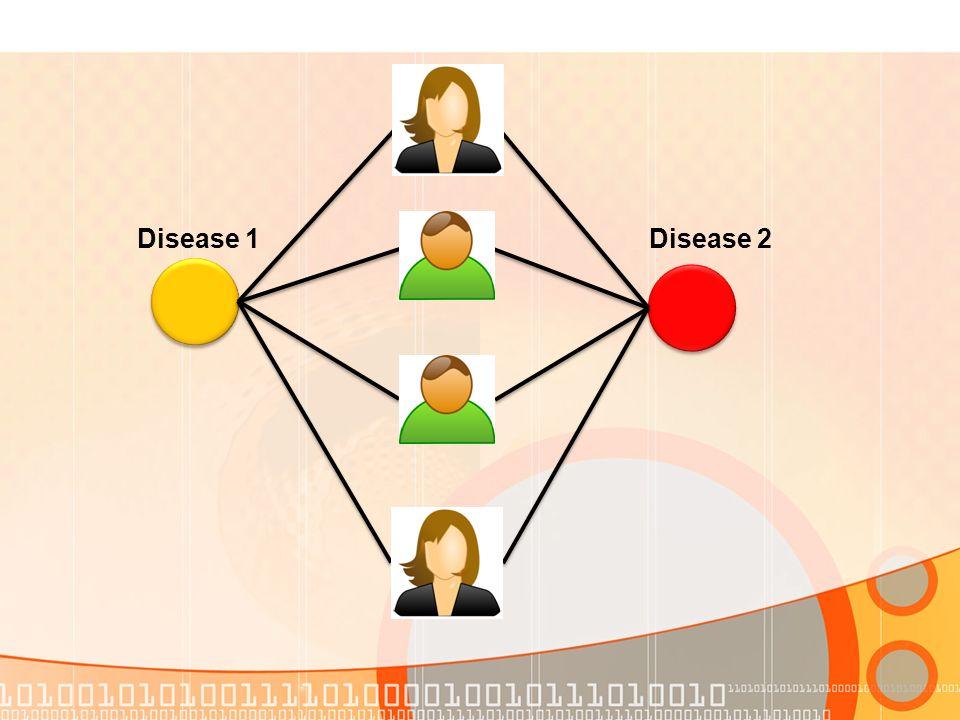 Disease 2Disease 1