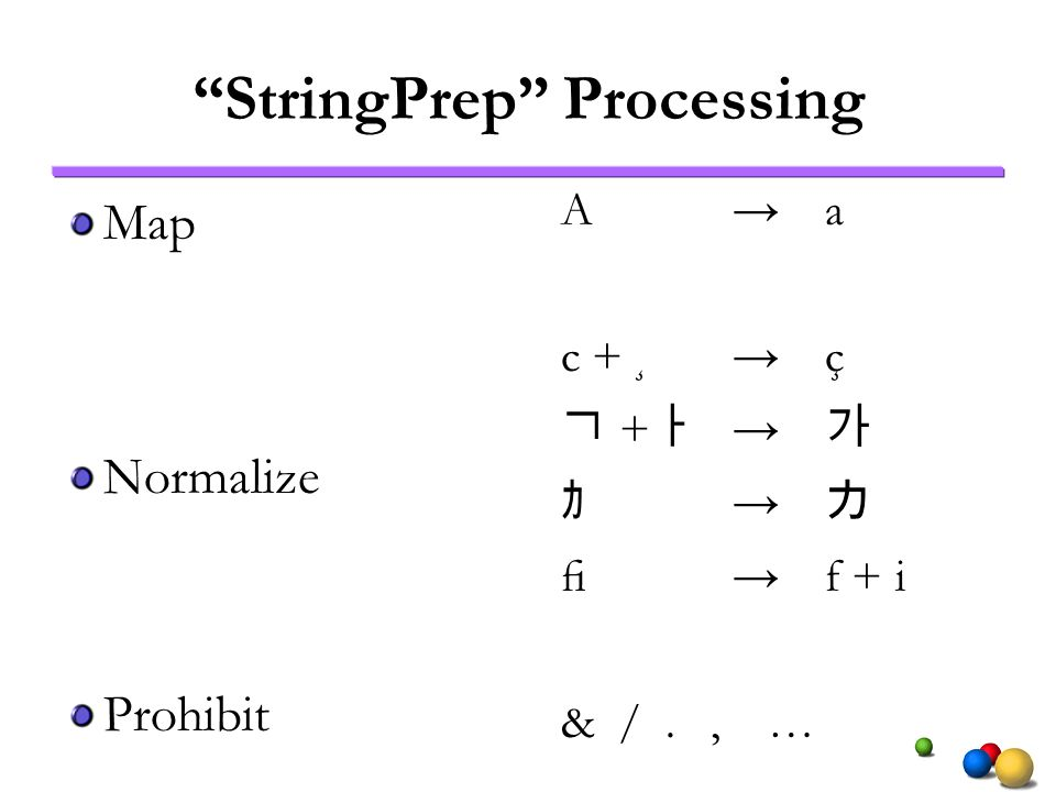 StringPrep Processing Map Normalize Prohibit Aa c + ¸ç + f + i & /., …
