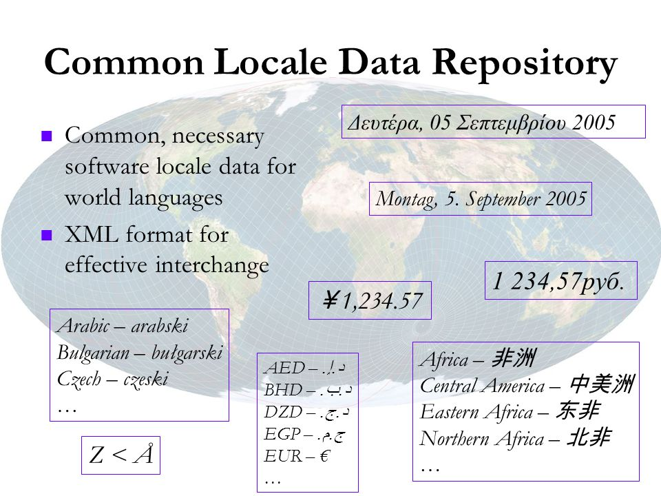 Common Locale Data Repository Common, necessary software locale data for world languages XML format for effective interchange Δευτέρα, 05 Σεπτεμβρίου