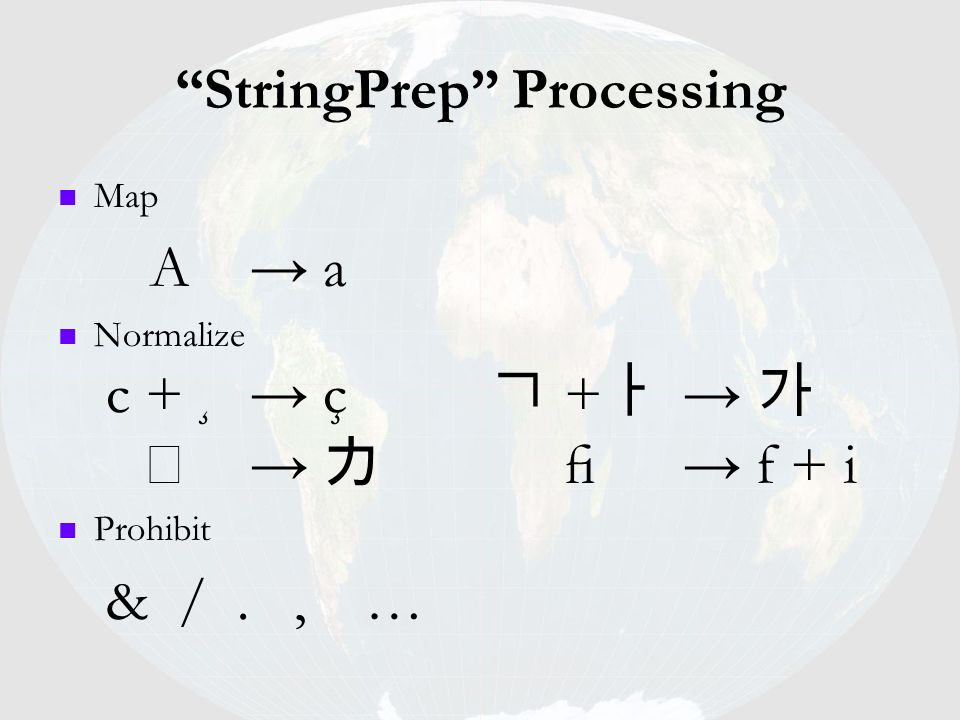 StringPrep Processing Map A a Normalize c + ¸ ç + f + i Prohibit & /., …
