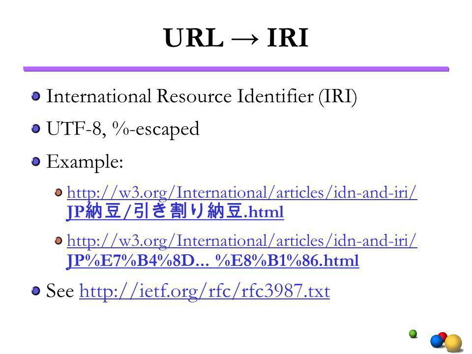 URL IRI International Resource Identifier (IRI) UTF-8, %-escaped Example: http://w3.org/International/articles/idn-and-iri/ JP /.html http://w3.org/International/articles/idn-and-iri/ JP%E7%B4%8D...