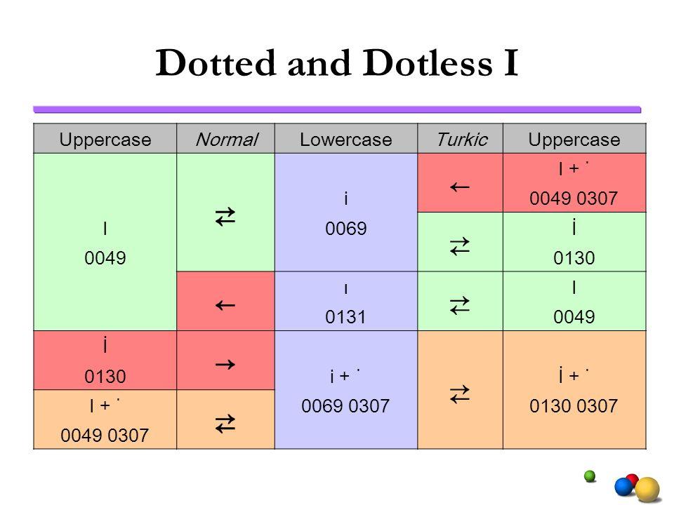 Dotted and Dotless I UppercaseNormalLowercaseTurkicUppercase I + ˙ i0049 0307 I0069 İ 0049 0130 ı I 01310049 İ 0130i + ˙İ + ˙ I + ˙ 0069 03070130 0307