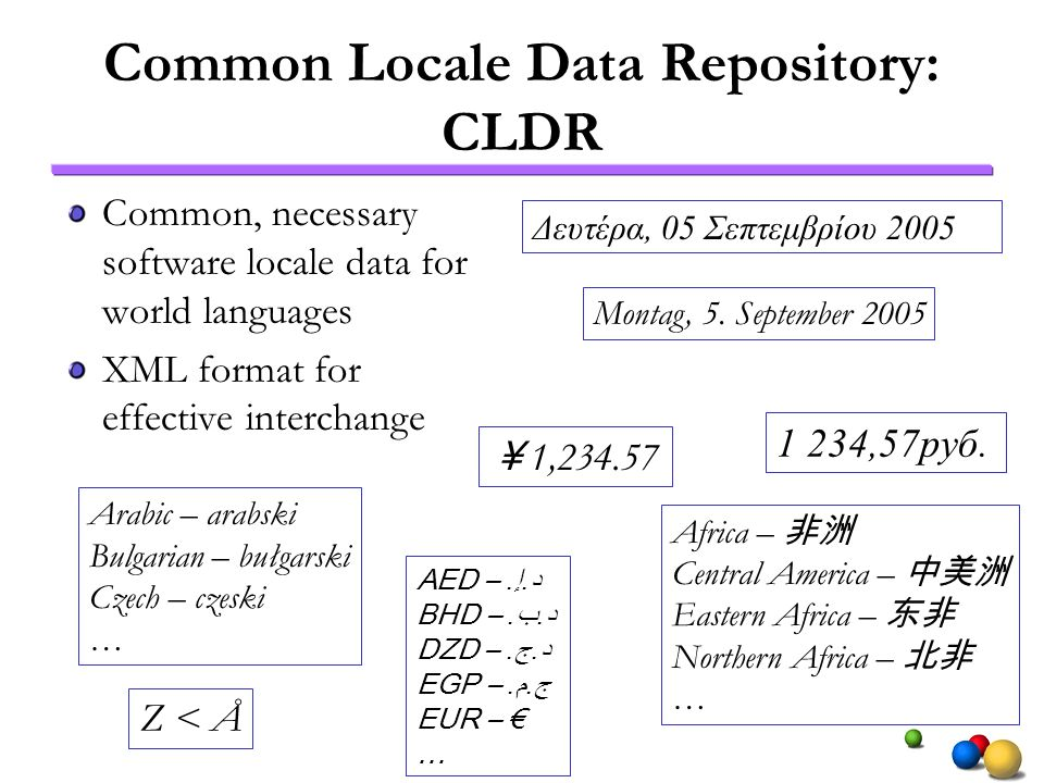 Common Locale Data Repository: CLDR Common, necessary software locale data for world languages XML format for effective interchange Δευτέρα, 05 Σεπτεμβρίου 2005 Montag, 5.