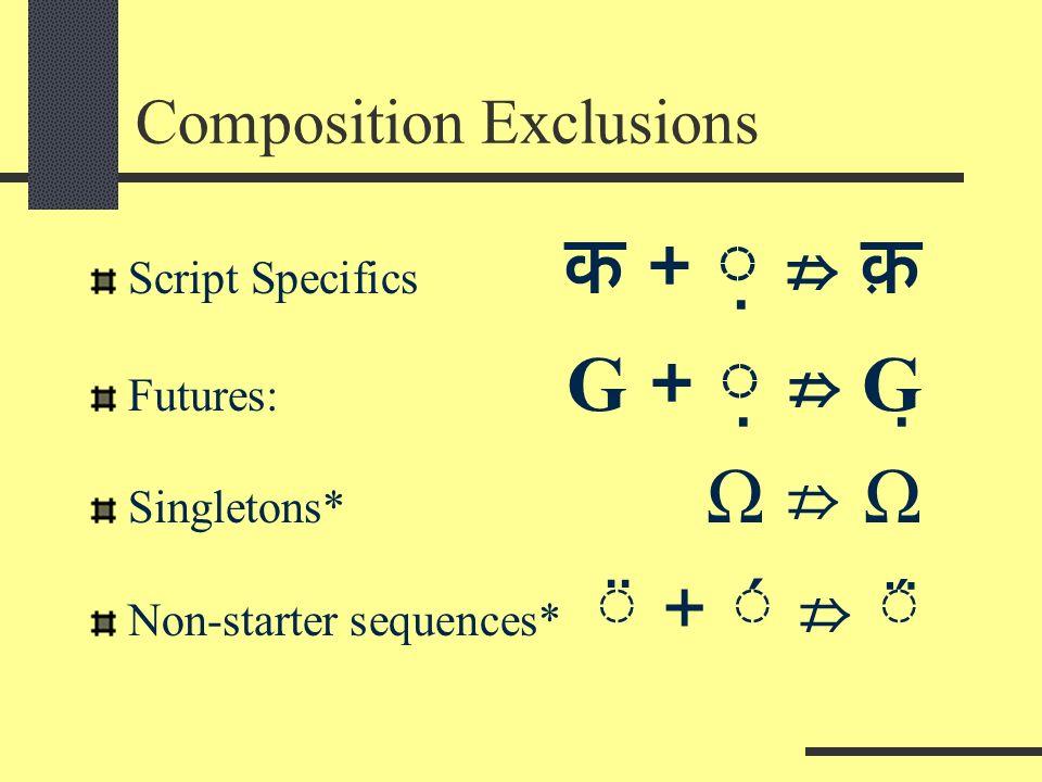 Composition Exclusions Script Specifics + ̣ Futures: G + ̣ G ̣ Singletons* Ω Ω Non-starter sequences* ̈ + ́ ̈́