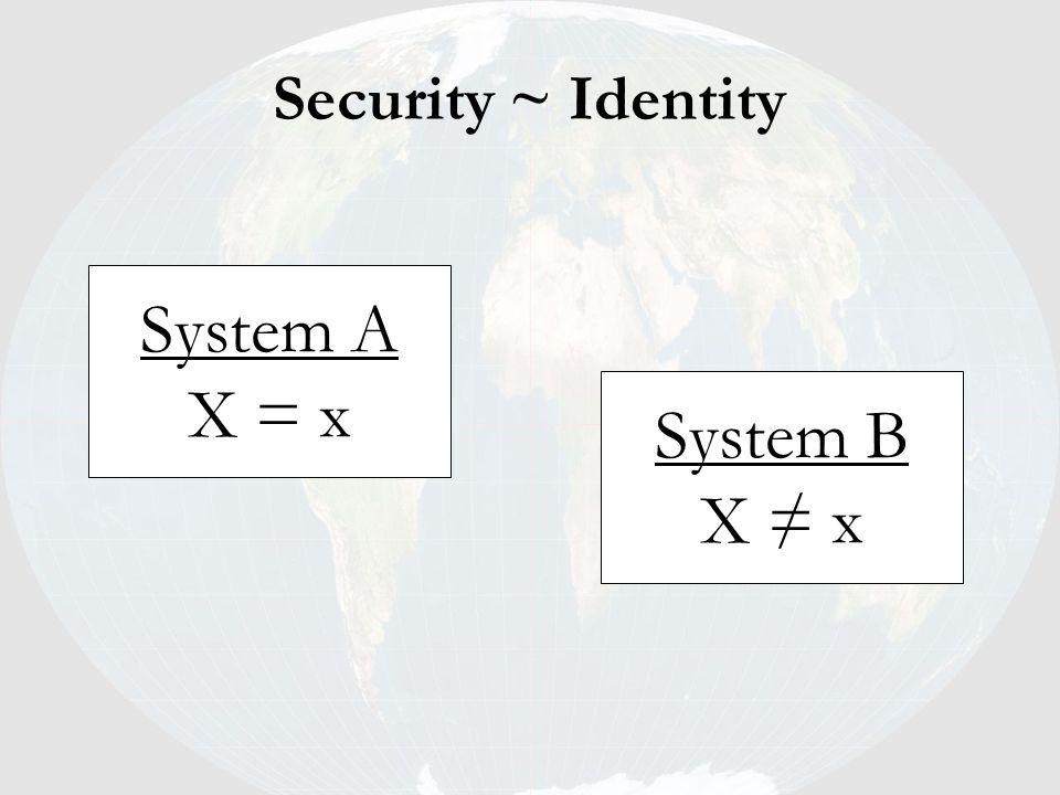 Security ~ Identity System A X = x System B X x