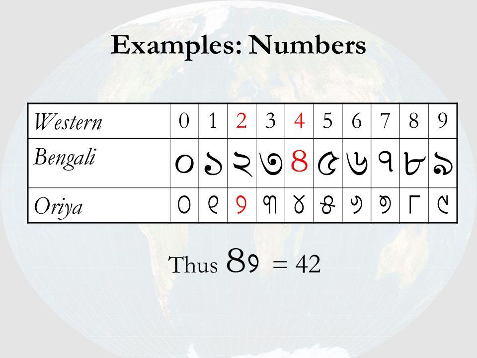 Examples: Numbers Thus = 42 Western 0123456789 Bengali Oriya