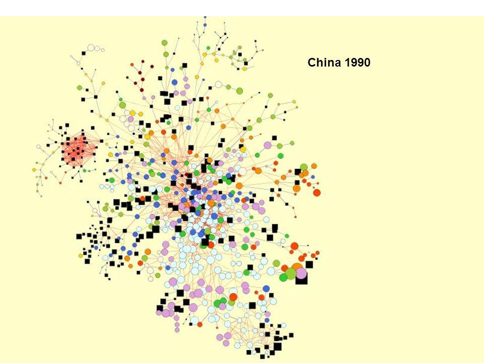China 1990