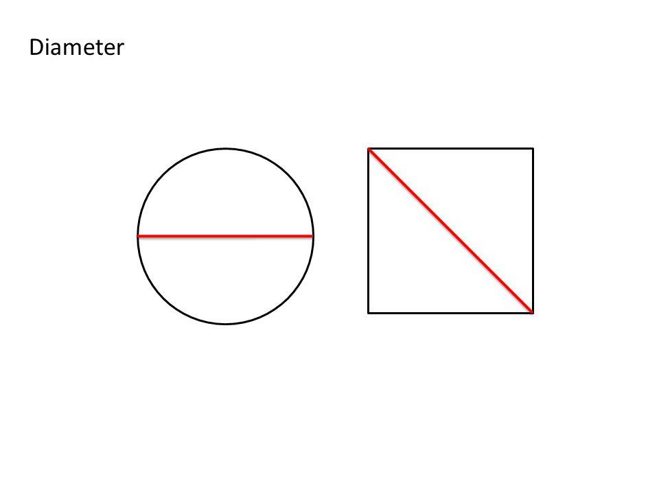 Diameter