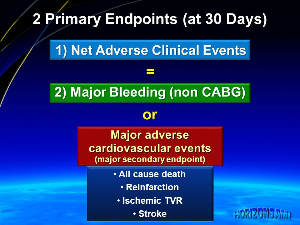 2 Primary Endpoints (at 30 Days) 1) Net Adverse Clinical Events 2) Major Bleeding (non CABG) = or All cause death Reinfarction Ischemic TVR Stroke Major adverse cardiovascular events (major secondary endpoint)