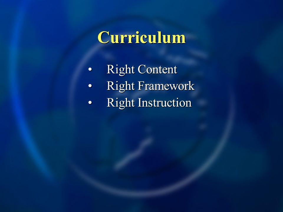 Curriculum Right ContentRight Content Right FrameworkRight Framework Right InstructionRight Instruction