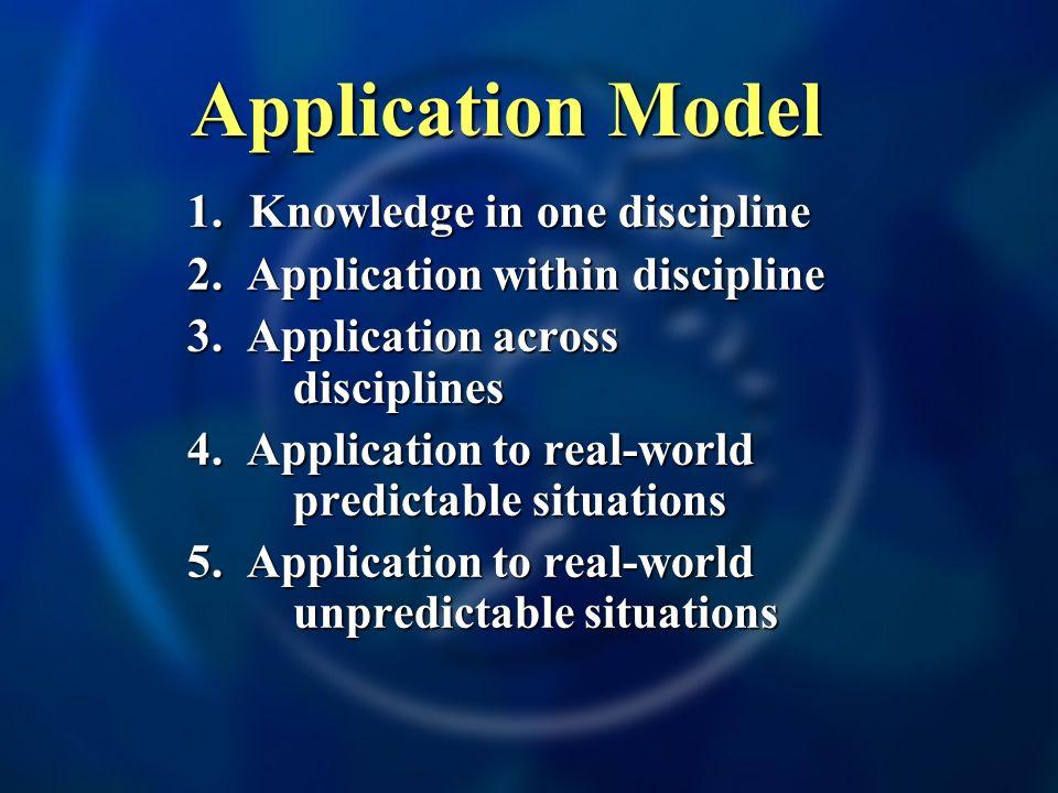 Application Model Application Model 1.Knowledge in one discipline 2.