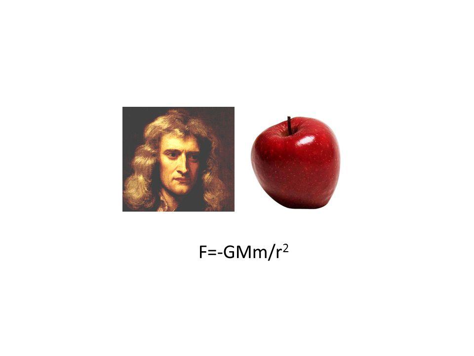 F=-GMm/r 2