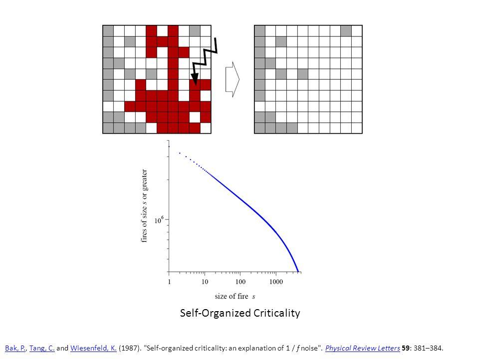 Self-Organized Criticality Bak, P.Bak, P., Tang, C. and Wiesenfeld, K. (1987).
