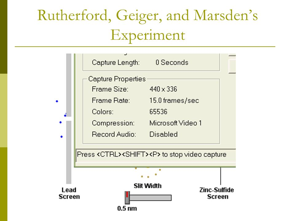 Rutherford, Geiger, and Marsdens Experiment
