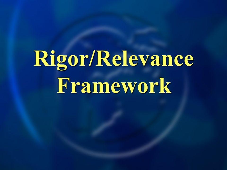 KNOWLEDGEKNOWLEDGE A P P L I C A T I O N A B D C Rigor/Relevance Framework