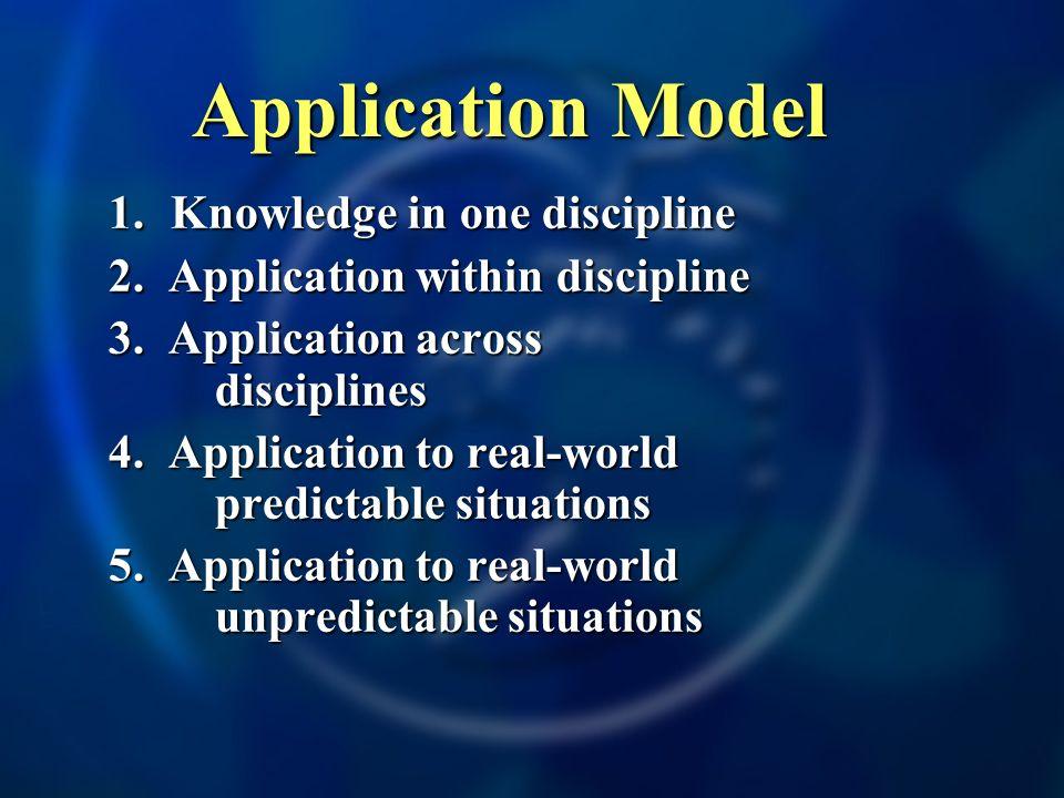 12345 Application Knowledge 1 2 3 4 5 6 Rigor/Relevance Framework