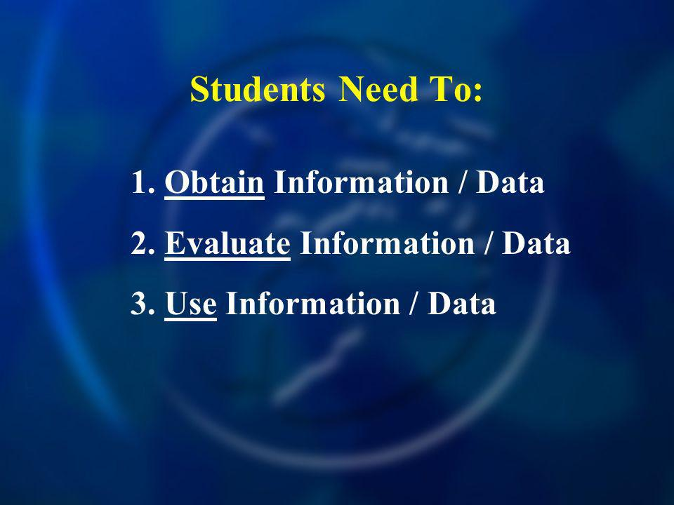 Students Need To: 1.Obtain Information / Data 2.Evaluate Information / Data 3.Use Information / Data