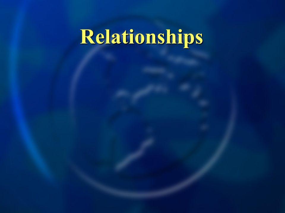 Relationships Relationships