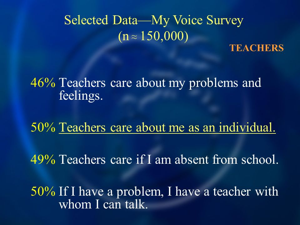 46%Teachers care about my problems and feelings. 50%Teachers care about me as an individual.