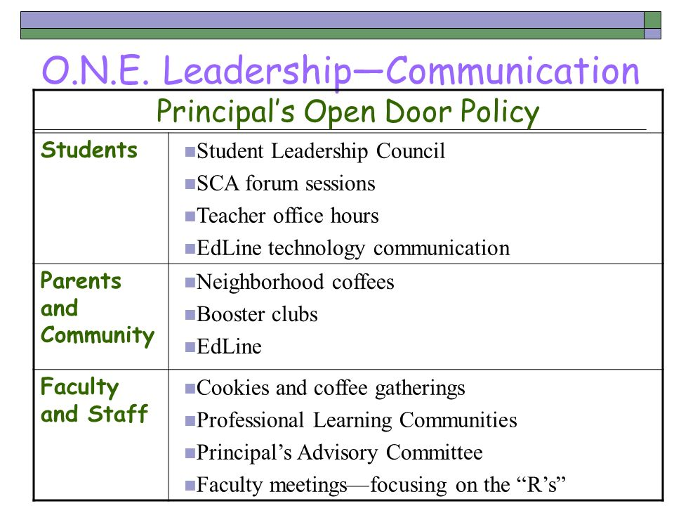 O.N.E. LeadershipCommunication Principals Open Door Policy Students Student Leadership Council SCA forum sessions Teacher office hours EdLine technolo