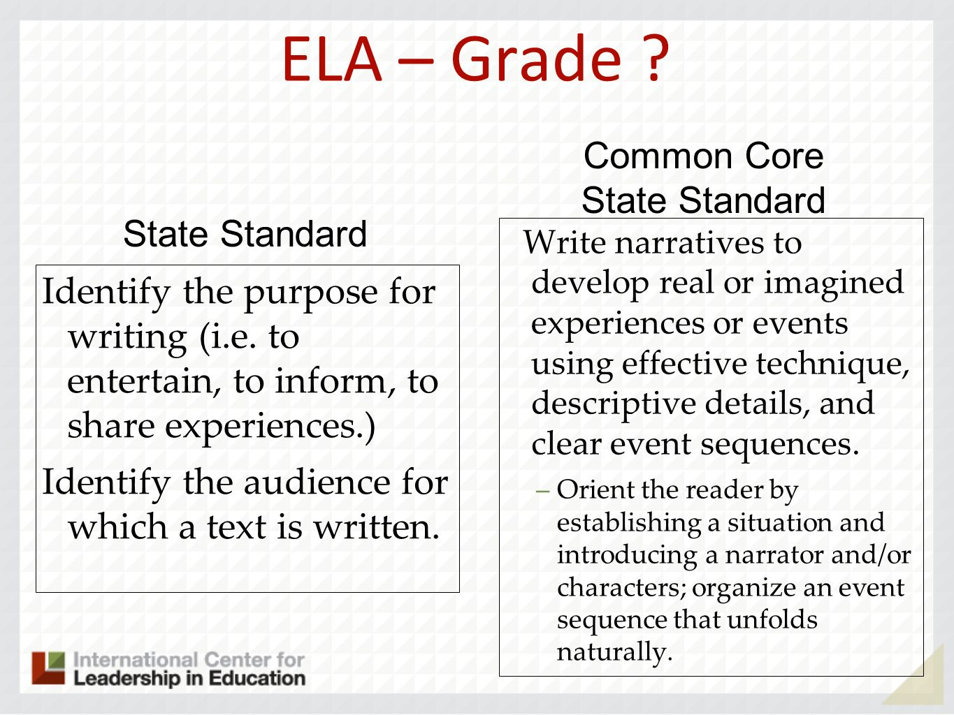 ELA – Grade ? Identify the purpose for writing (i.e. to entertain, to inform, to share experiences.) Identify the audience for which a text is written