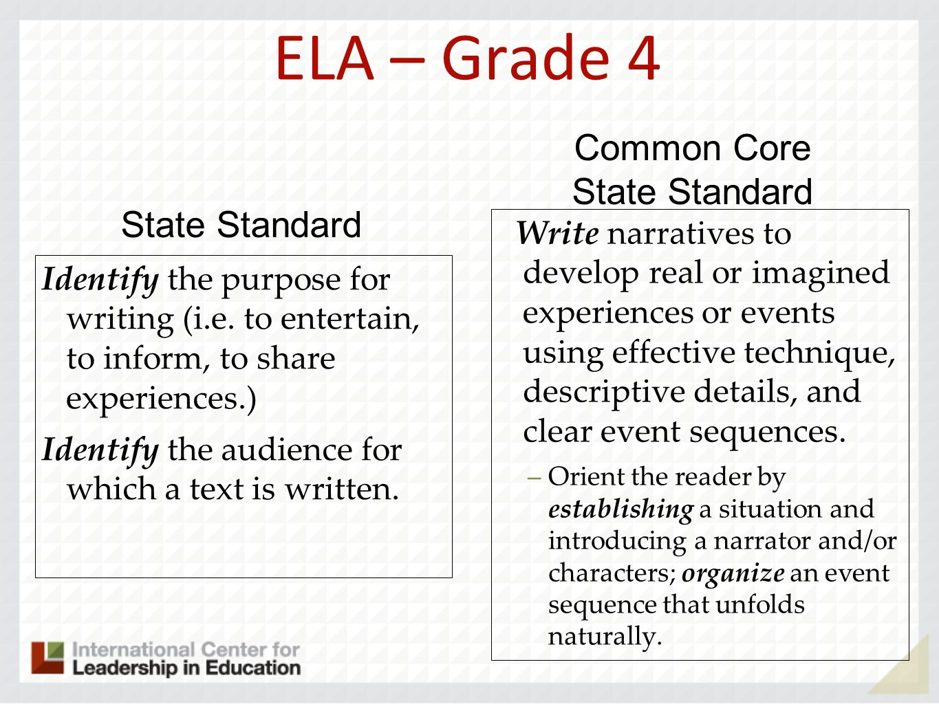 ELA – Grade 4 Identify the purpose for writing (i.e. to entertain, to inform, to share experiences.) Identify the audience for which a text is written