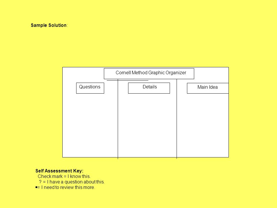 Cornell Method Graphic Organizer ________________ Questions Details Main Idea Sample Solution: Self Assessment Key: Check mark = I know this. ? = I ha