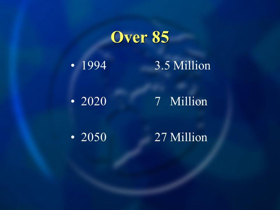 Over 85 19943.5 Million 20207 Million 205027 Million