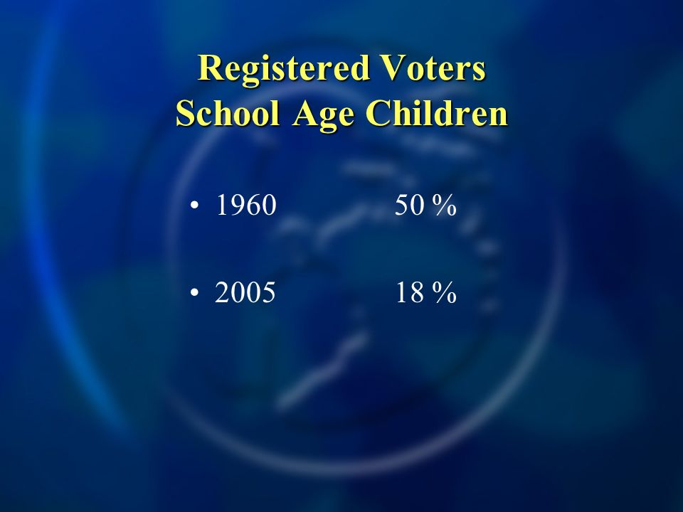 Registered Voters School Age Children 196050 % 200518 %