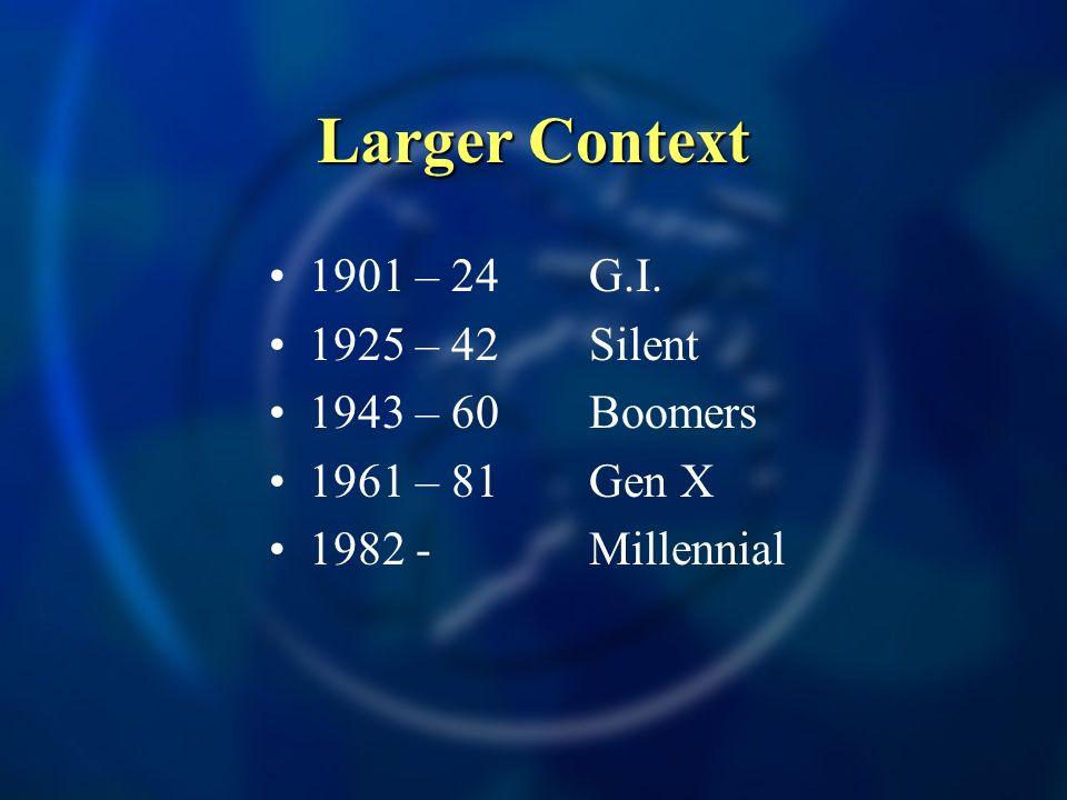 Larger Context 1901 – 24G.I. 1925 – 42Silent 1943 – 60Boomers 1961 – 81Gen X 1982 -Millennial