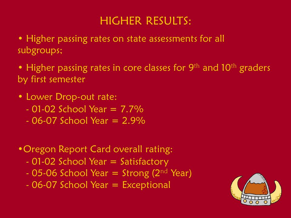 Higher passing rates on state assessments for all subgroups; Higher passing rates in core classes for 9 th and 10 th graders by first semester Lower D